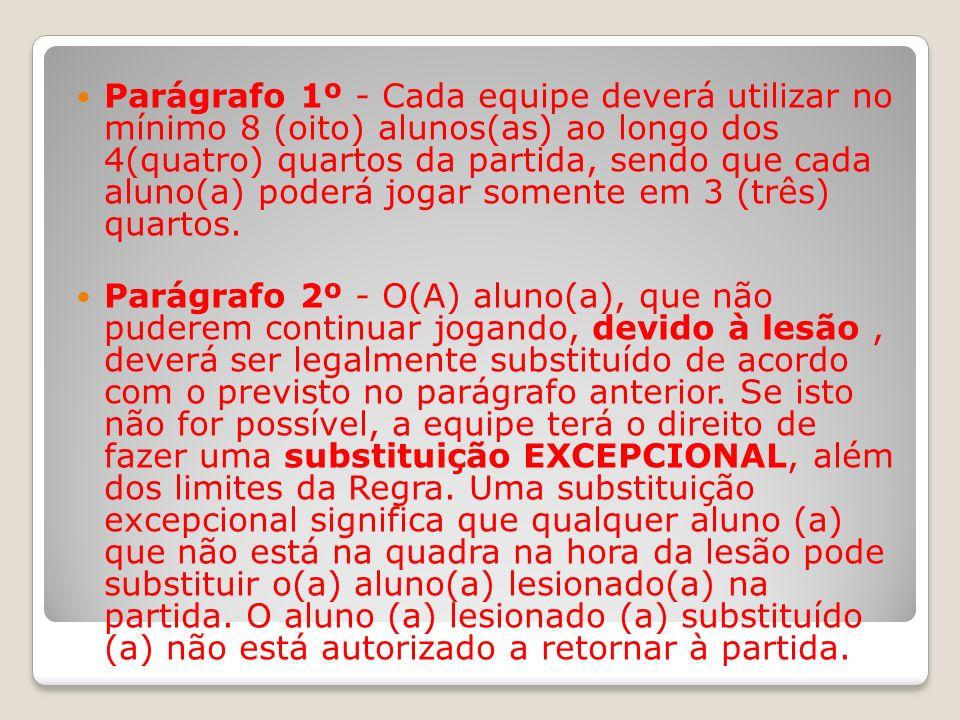 Parágrafo 1º - Cada equipe deverá utilizar no mínimo 8 (oito) alunos(as) ao longo dos 4(quatro) quartos da partida, sendo que cada aluno(a) poderá jogar somente em 3 (três) quartos.