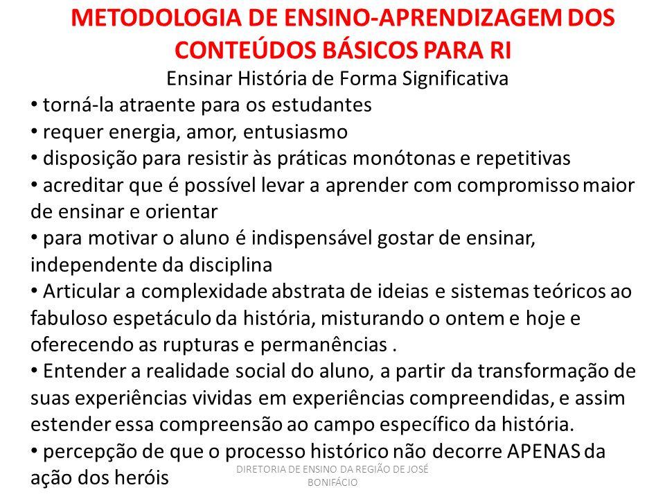 METODOLOGIA DE ENSINO-APRENDIZAGEM DOS CONTEÚDOS BÁSICOS PARA RI