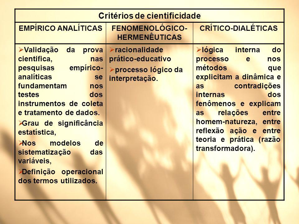 Critérios de cientificidade FENOMENOLÓGICO-HERMENÊUTICAS