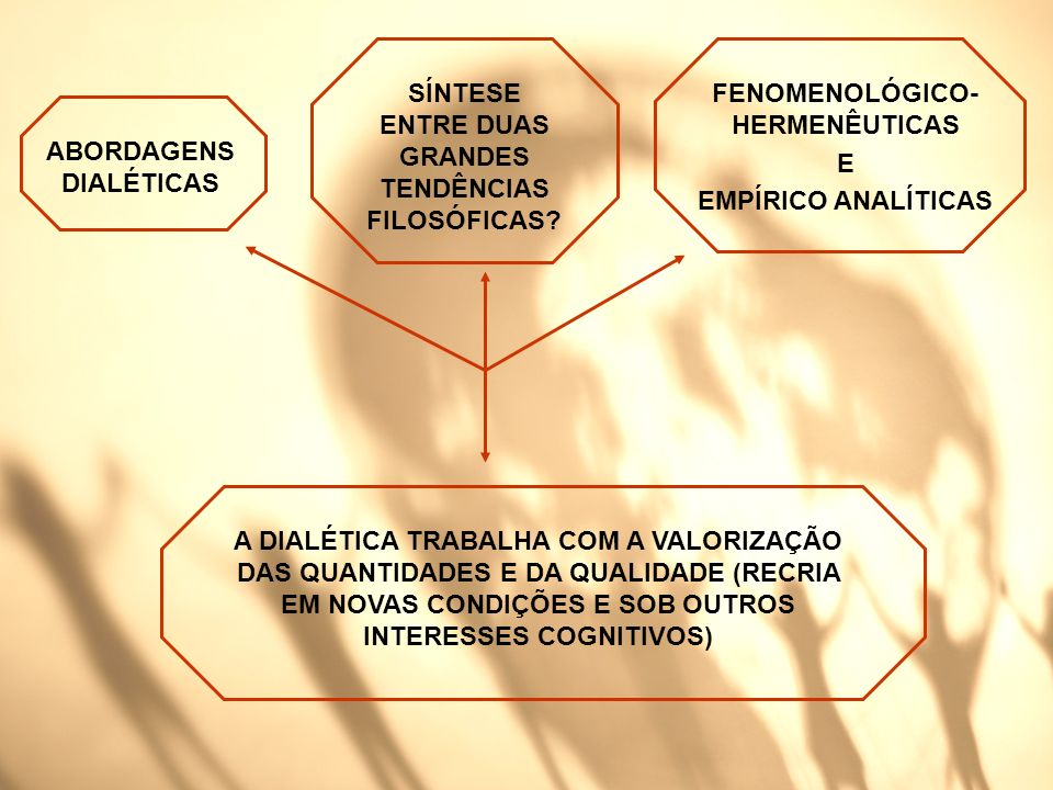 SÍNTESE ENTRE DUAS GRANDES TENDÊNCIAS FILOSÓFICAS