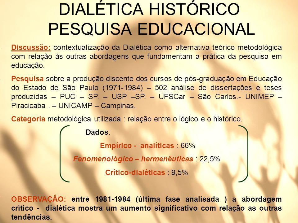 DIALÉTICA HISTÓRICO PESQUISA EDUCACIONAL