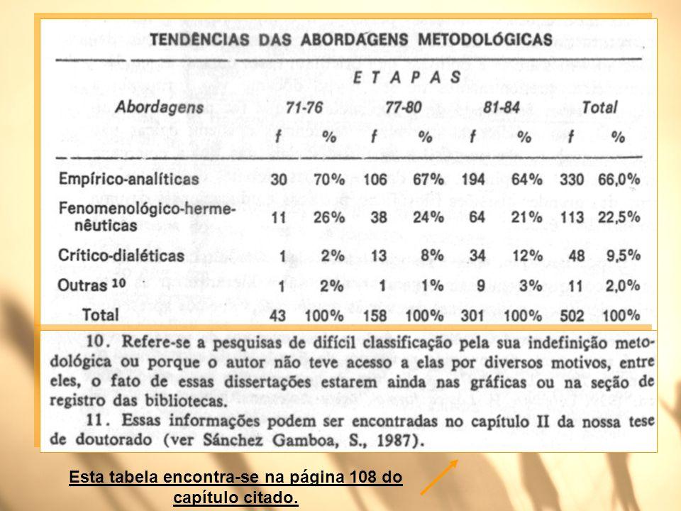 Esta tabela encontra-se na página 108 do capítulo citado.
