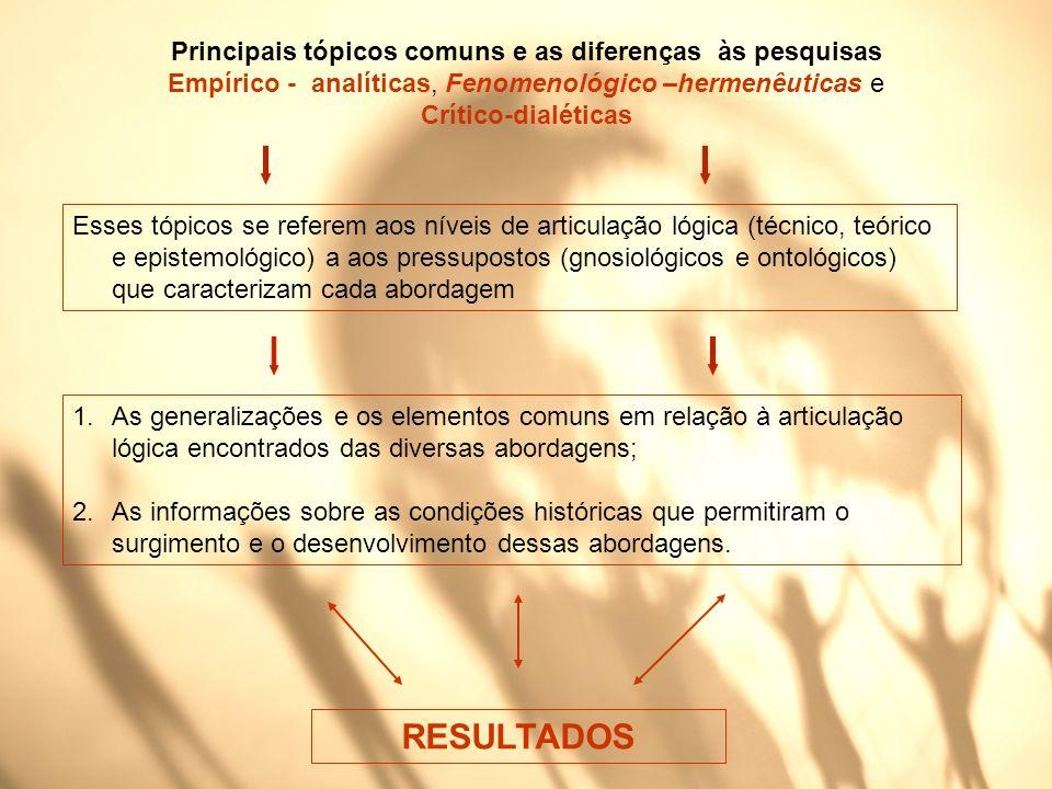 Principais tópicos comuns e as diferenças às pesquisas Empírico - analíticas, Fenomenológico –hermenêuticas e Crítico-dialéticas