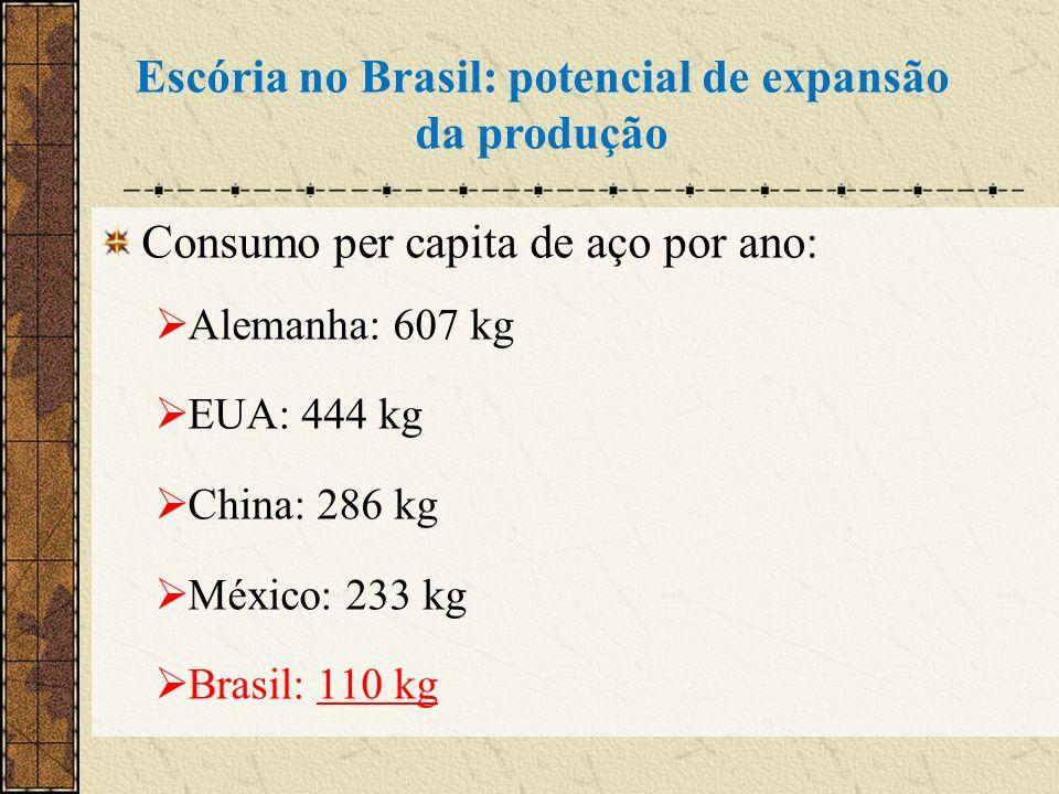 Escória no Brasil: potencial de expansão da produção