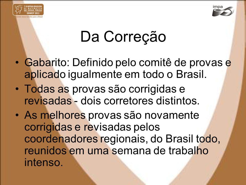 Da Correção Gabarito: Definido pelo comitê de provas e aplicado igualmente em todo o Brasil.