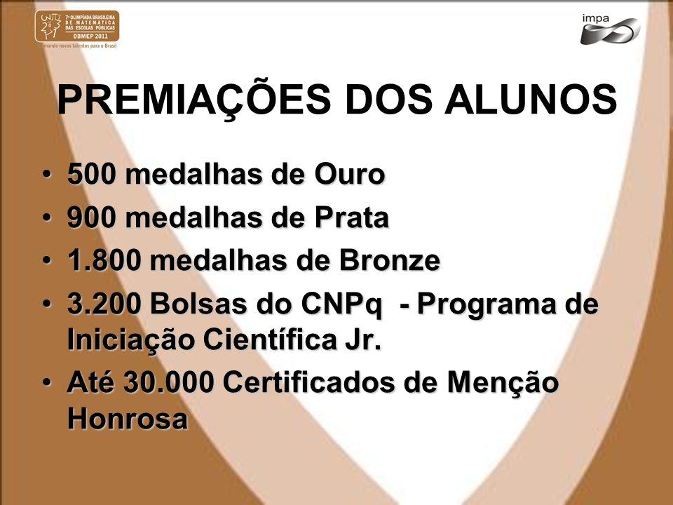 PREMIAÇÕES DOS ALUNOS 500 medalhas de Ouro 900 medalhas de Prata