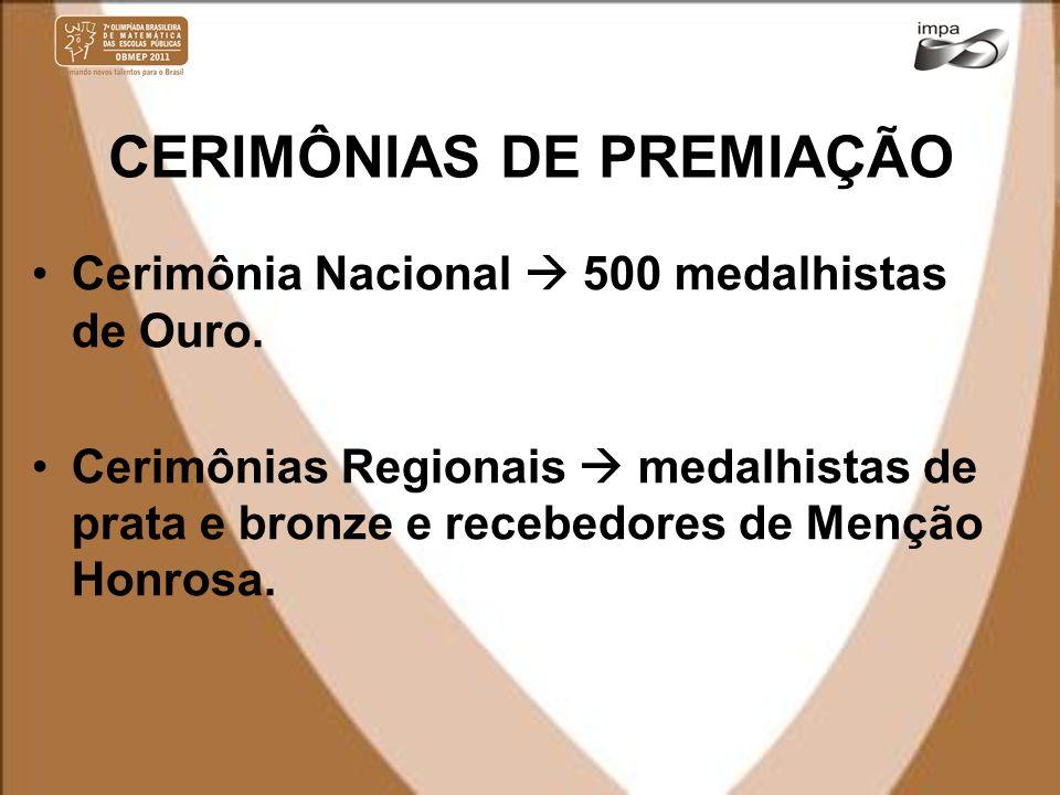 CERIMÔNIAS DE PREMIAÇÃO