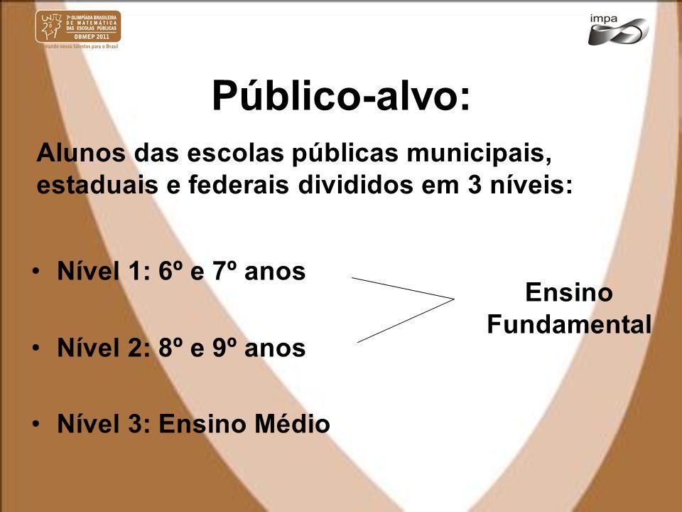 Público-alvo: Alunos das escolas públicas municipais, estaduais e federais divididos em 3 níveis: Nível 1: 6º e 7º anos.