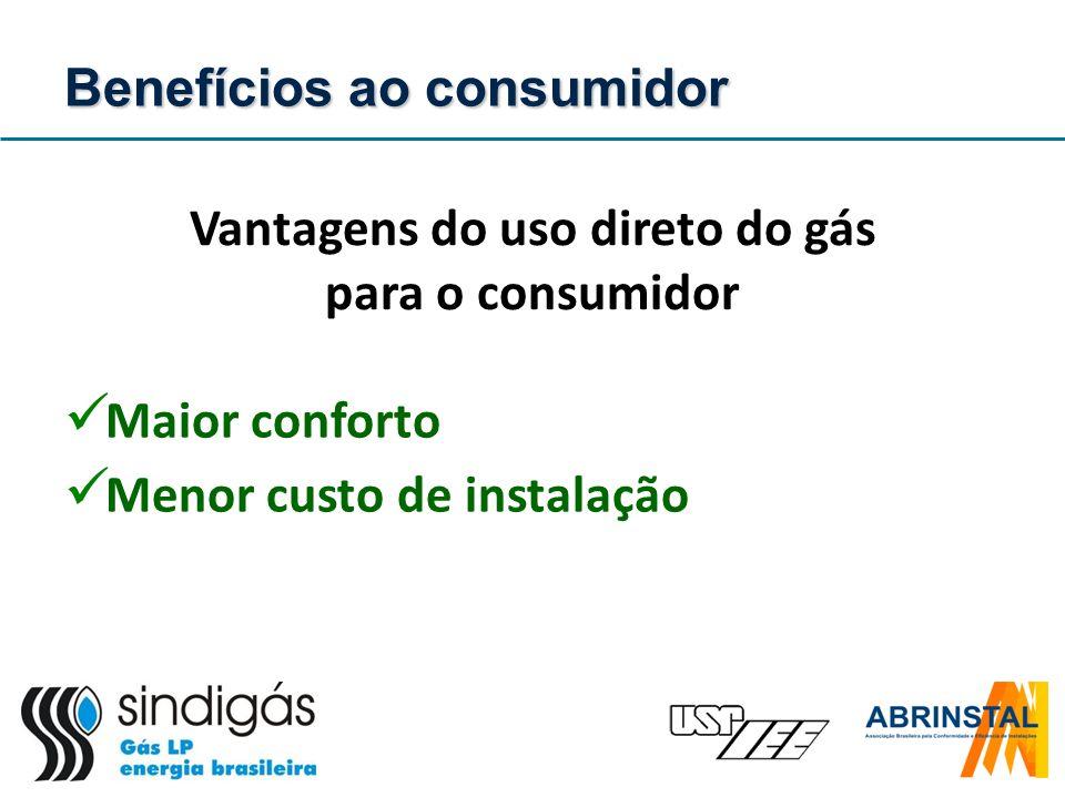 Vantagens do uso direto do gás para o consumidor