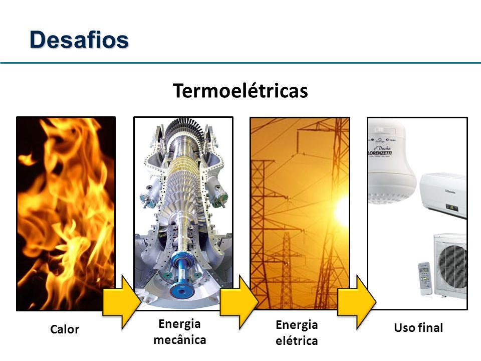 Desafios Termoelétricas Energia mecânica Energia elétrica Uso final