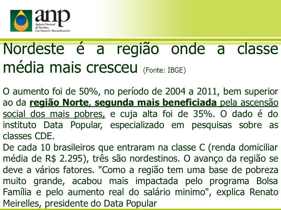 Nordeste é a região onde a classe média mais cresceu (Fonte: IBGE)