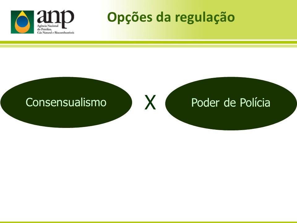 Consensualismo Poder de Polícia X