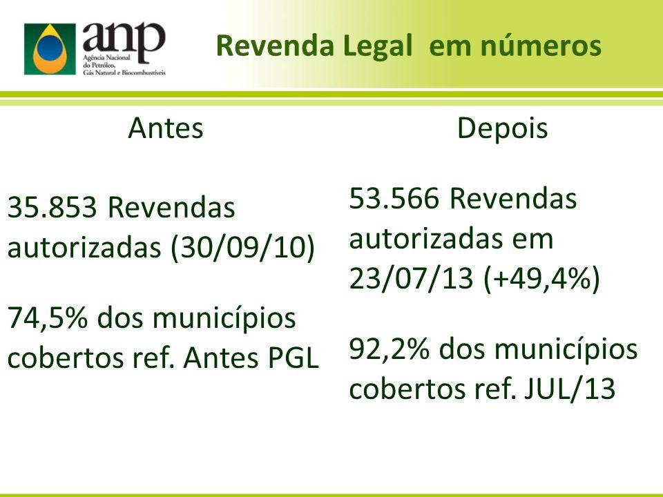 Revenda Legal em números