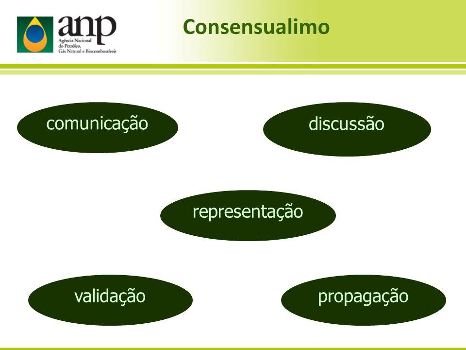 comunicação discussão representação validação propagação