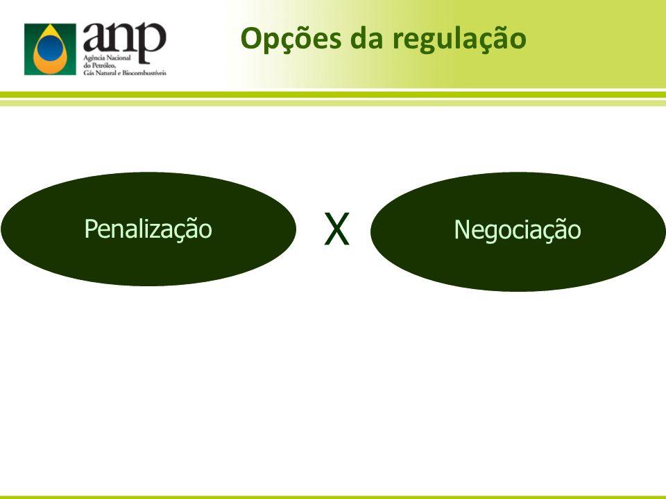 Penalização Negociação X