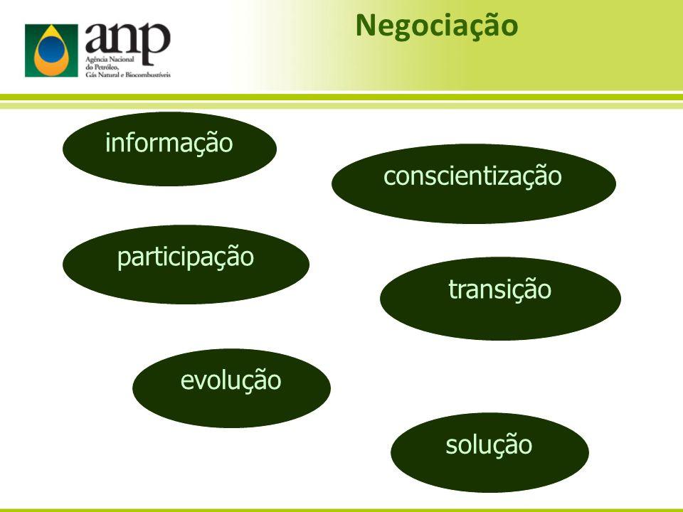 informação conscientização participação transição evolução solução