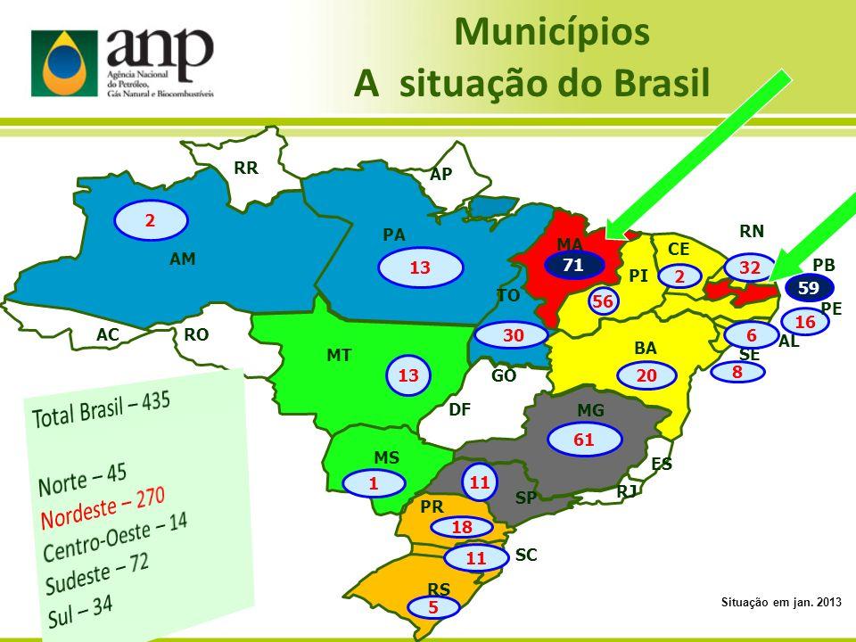 Municípios A situação do Brasil Total Brasil – 435 Norte – 45