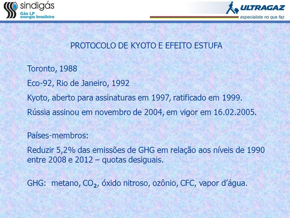PROTOCOLO DE KYOTO E EFEITO ESTUFA