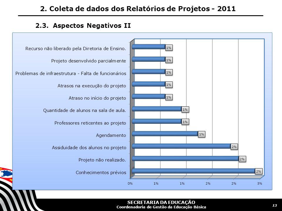 2. Coleta de dados dos Relatórios de Projetos - 2011