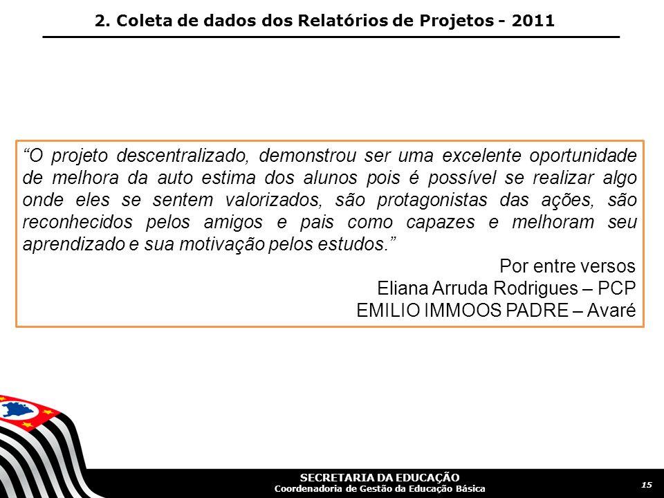 Eliana Arruda Rodrigues – PCP EMILIO IMMOOS PADRE – Avaré