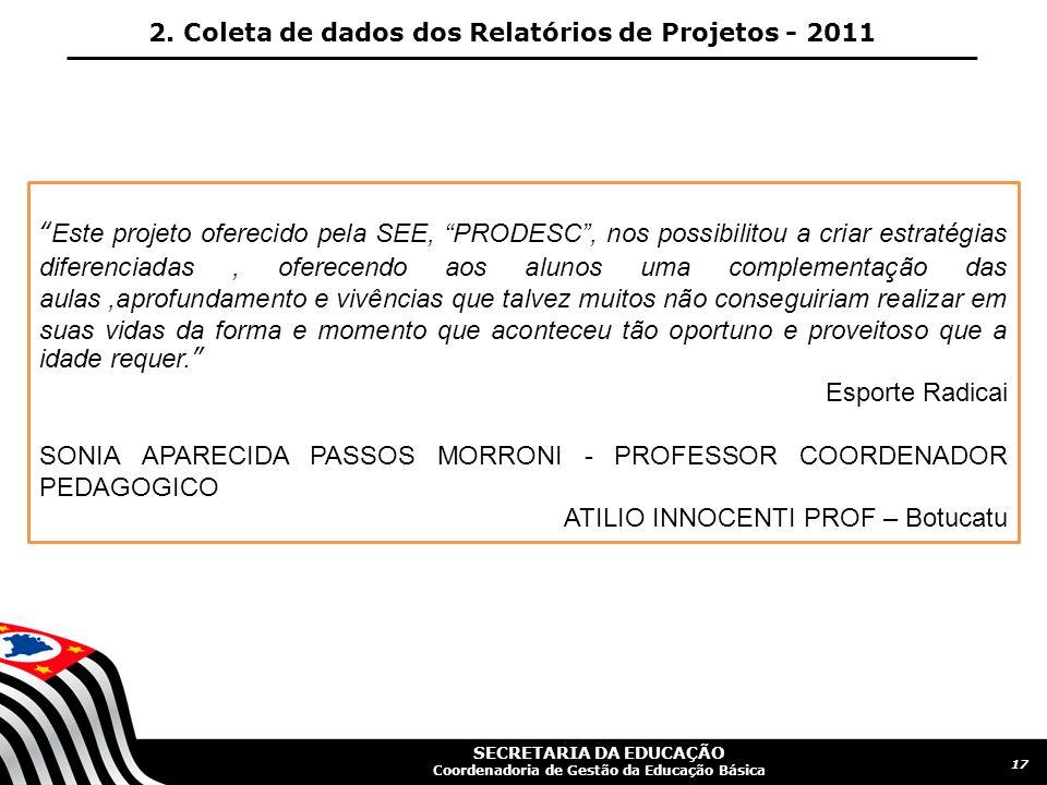 SONIA APARECIDA PASSOS MORRONI - PROFESSOR COORDENADOR PEDAGOGICO