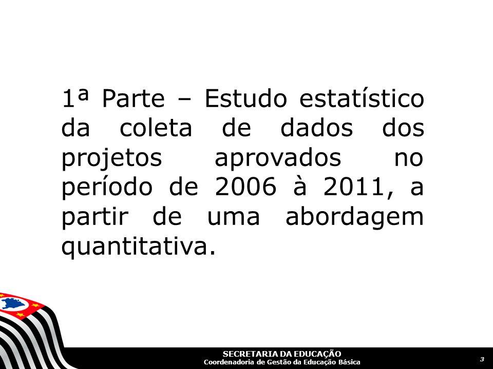 1ª Parte – Estudo estatístico da coleta de dados dos projetos aprovados no período de 2006 à 2011, a partir de uma abordagem quantitativa.