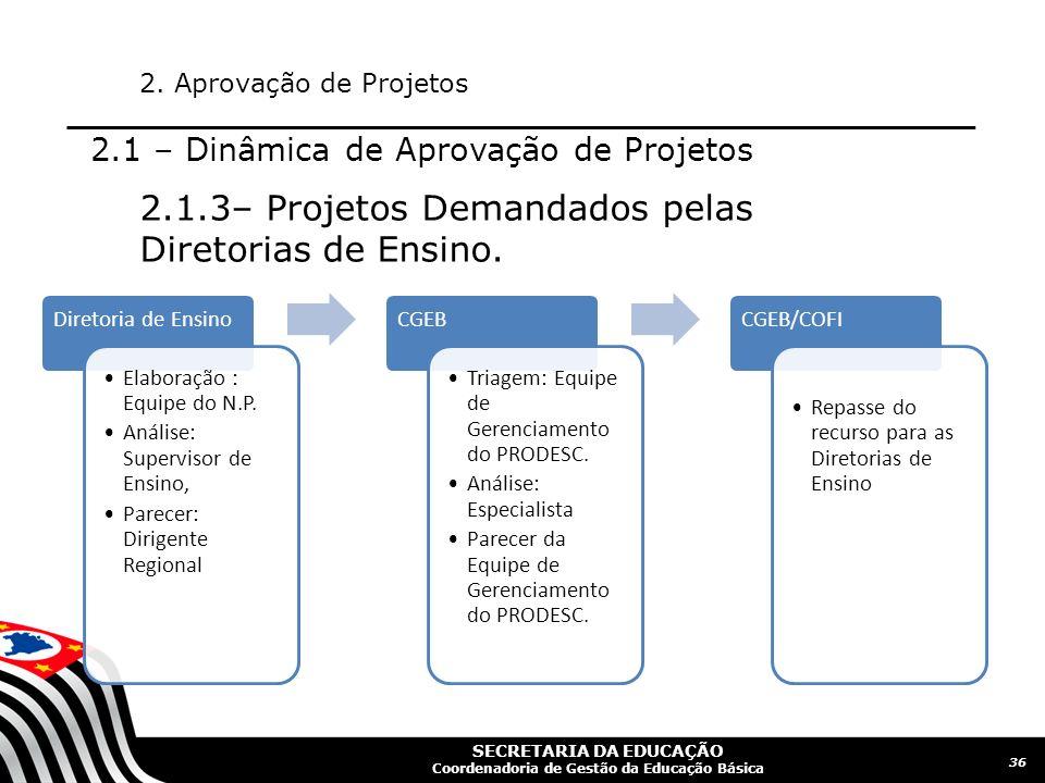 2.1.3– Projetos Demandados pelas Diretorias de Ensino.