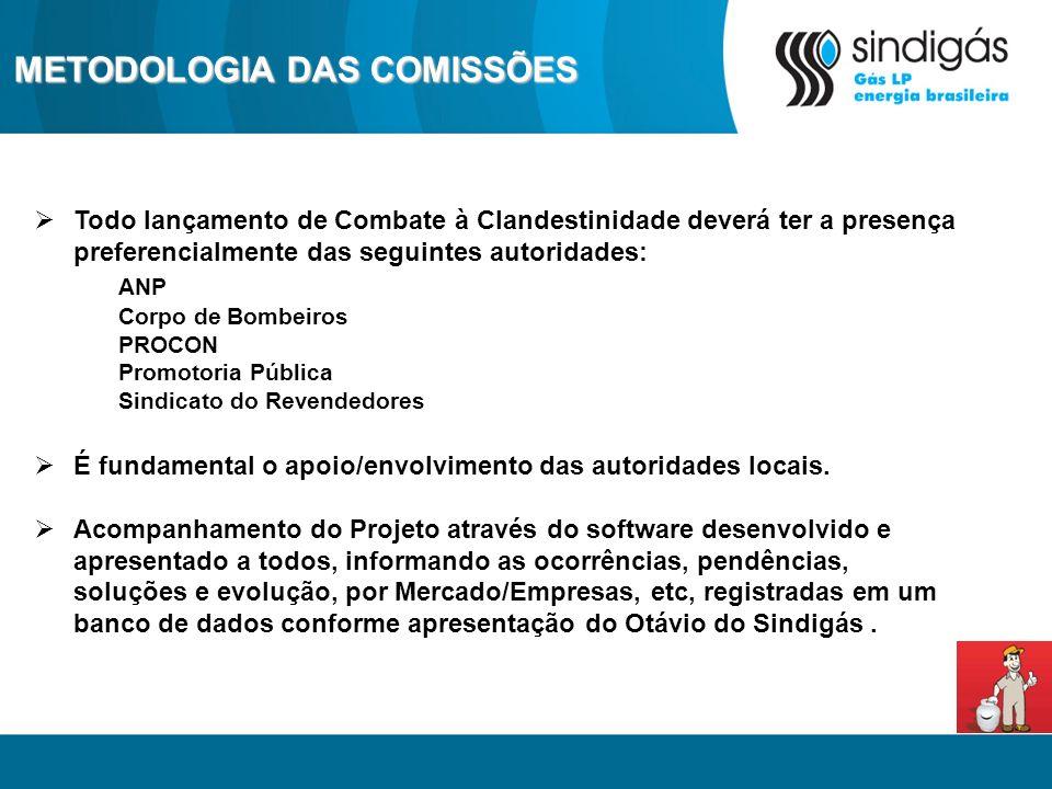 METODOLOGIA DAS COMISSÕES