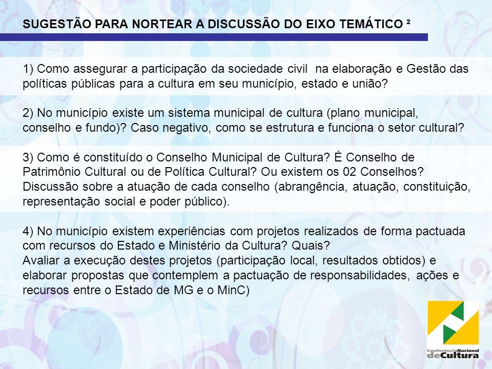 SUGESTÃO PARA NORTEAR A DISCUSSÃO DO EIXO TEMÁTICO ²