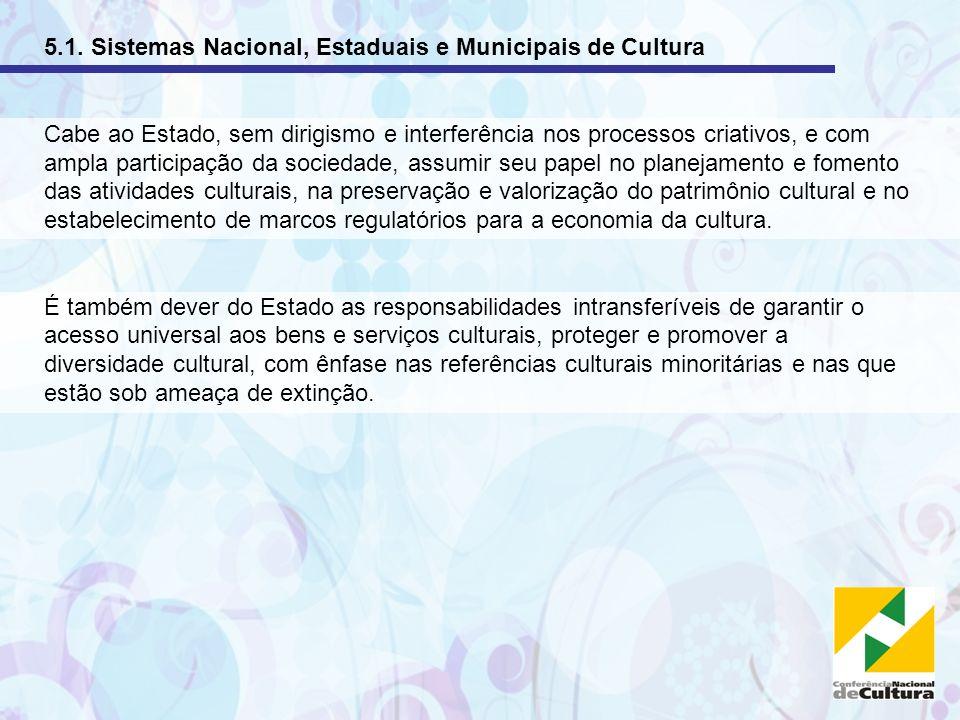 5.1. Sistemas Nacional, Estaduais e Municipais de Cultura