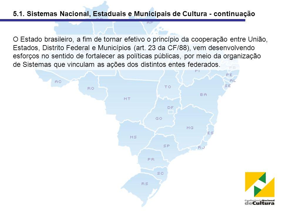5.1. Sistemas Nacional, Estaduais e Municipais de Cultura - continuação