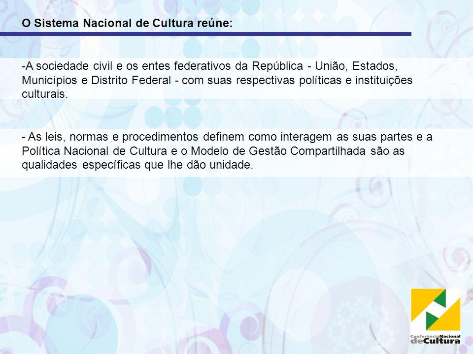 O Sistema Nacional de Cultura reúne: