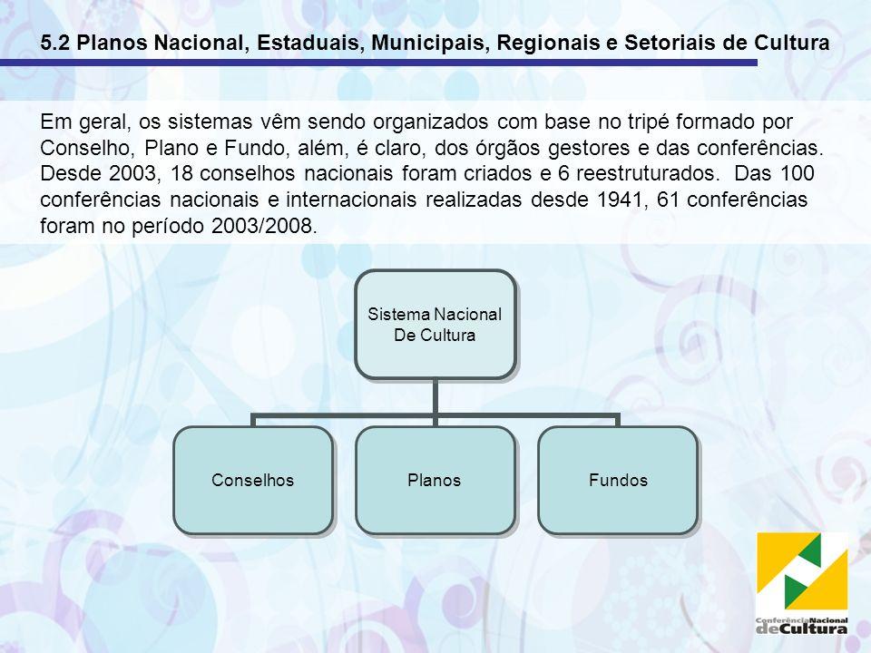 5.2 Planos Nacional, Estaduais, Municipais, Regionais e Setoriais de Cultura