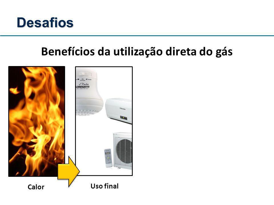Benefícios da utilização direta do gás