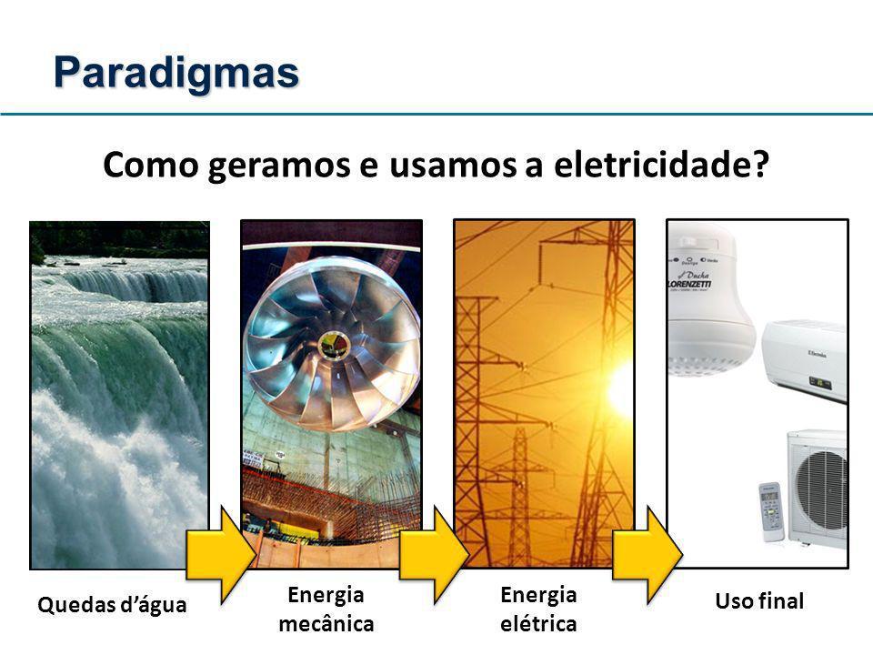Como geramos e usamos a eletricidade