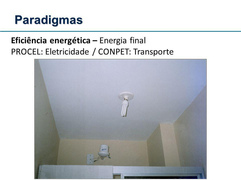 Paradigmas Eficiência energética – Energia final