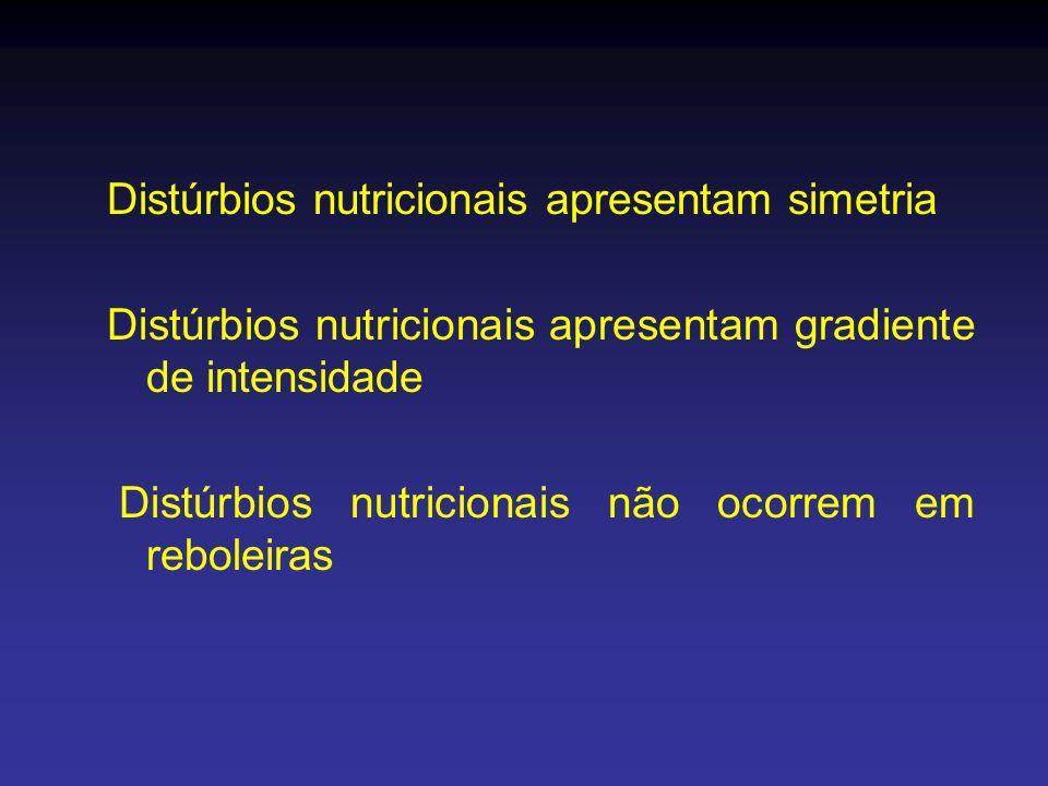 Distúrbios nutricionais apresentam simetria