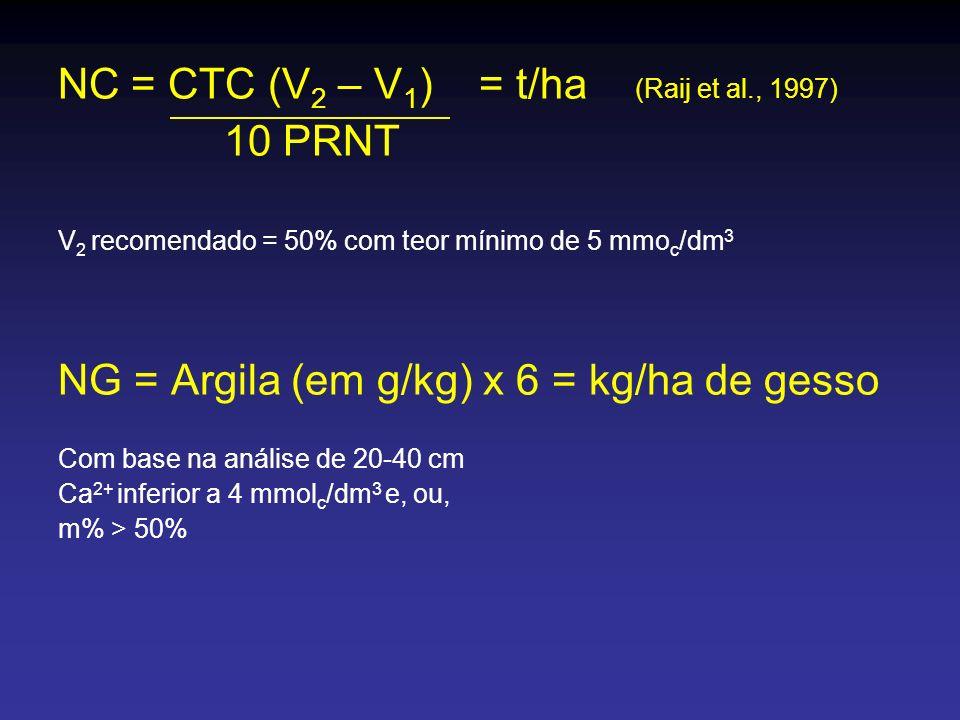 NC = CTC (V2 – V1) = t/ha (Raij et al., 1997) 10 PRNT