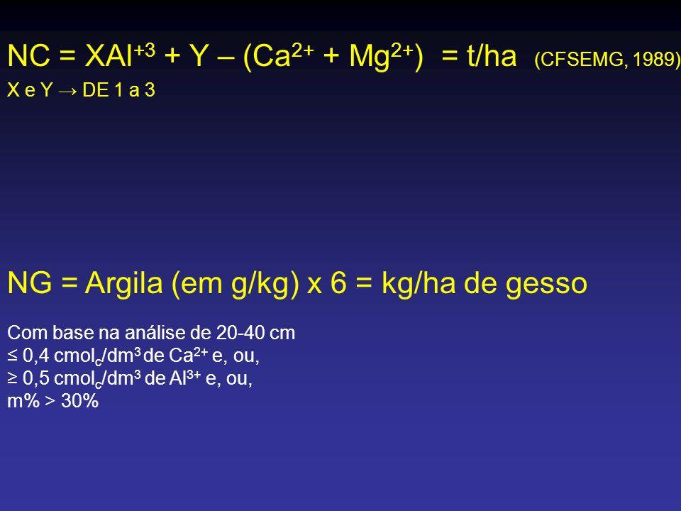 NC = XAl+3 + Y – (Ca2+ + Mg2+) = t/ha (CFSEMG, 1989)