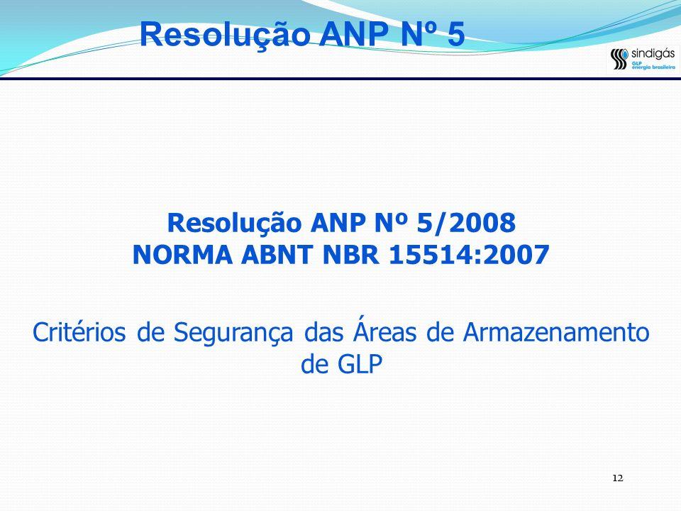 Resolução ANP Nº 5/2008 NORMA ABNT NBR 15514:2007