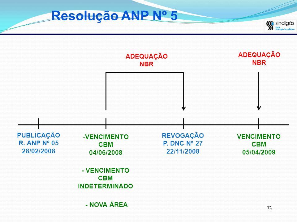Resolução ANP Nº 5 ADEQUAÇÃO NBR ADEQUAÇÃO NBR PUBLICAÇÃO R. ANP Nº 05
