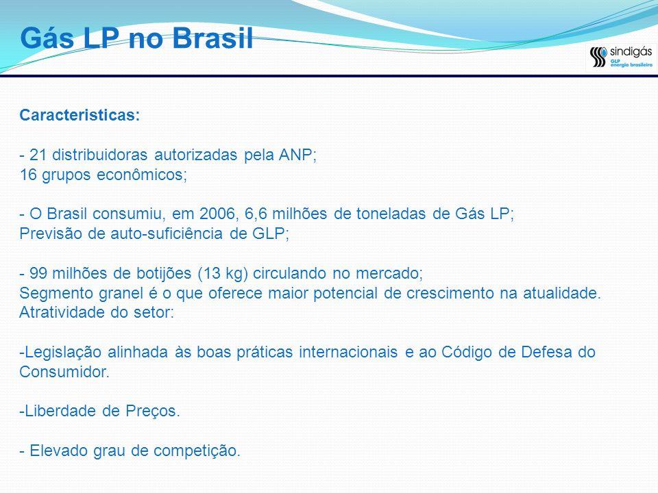 Gás LP no Brasil Caracteristicas:
