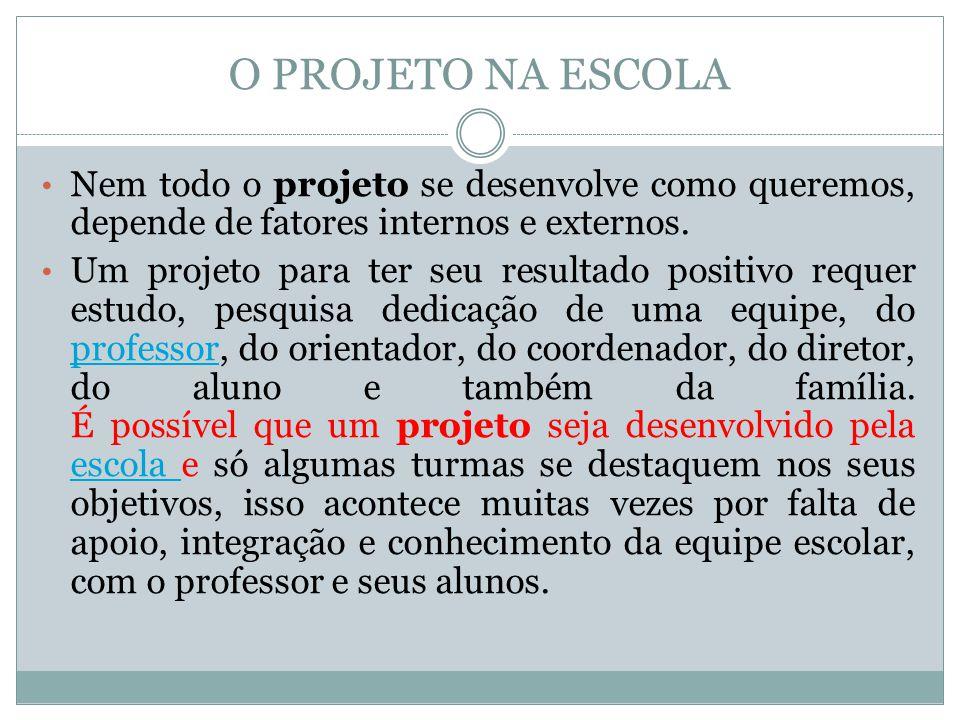 O PROJETO NA ESCOLA Nem todo o projeto se desenvolve como queremos, depende de fatores internos e externos.