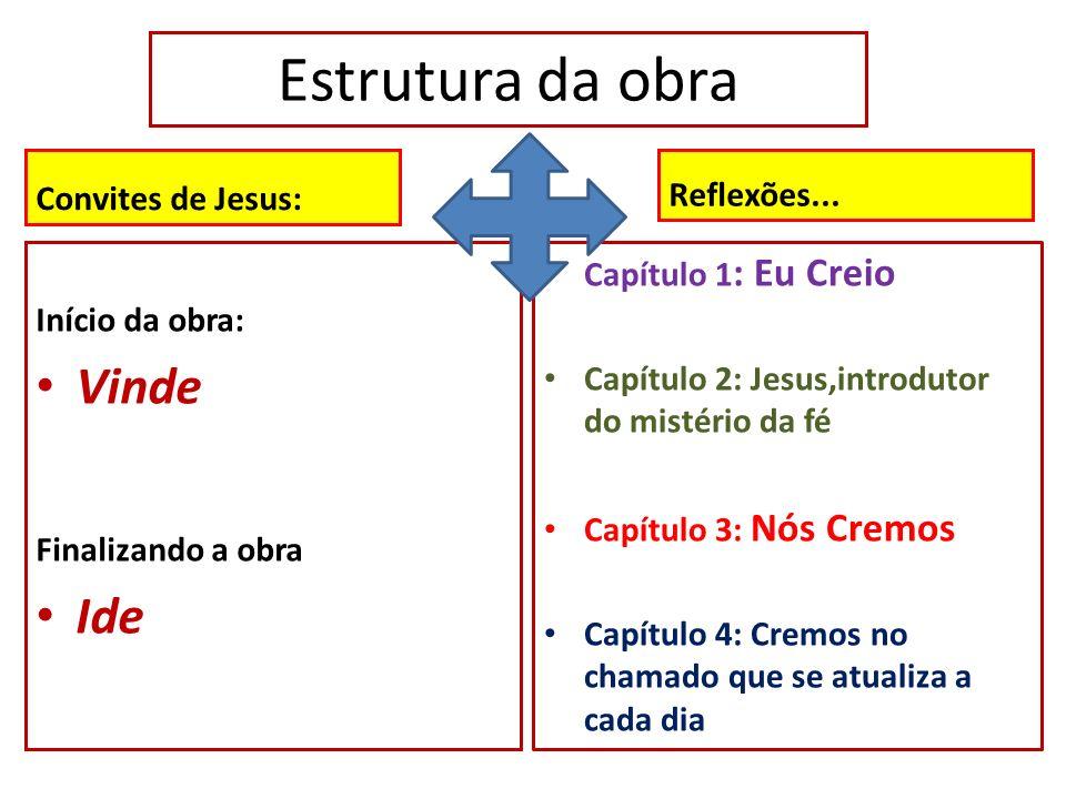 Estrutura da obra Vinde Ide Reflexões... Convites de Jesus: