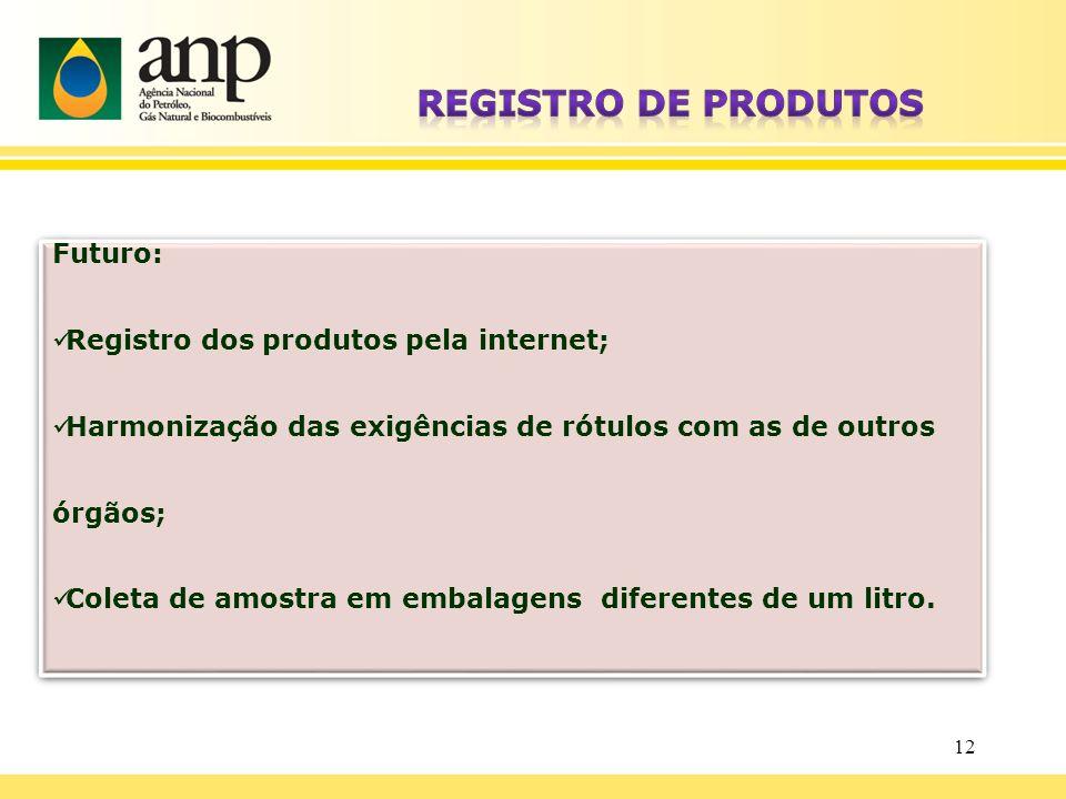 REGISTRO DE PRODUTOS Futuro: Registro dos produtos pela internet;