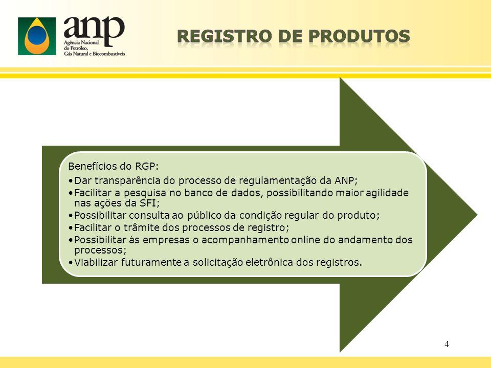 REGISTRO DE PRODUTOS Benefícios do RGP: