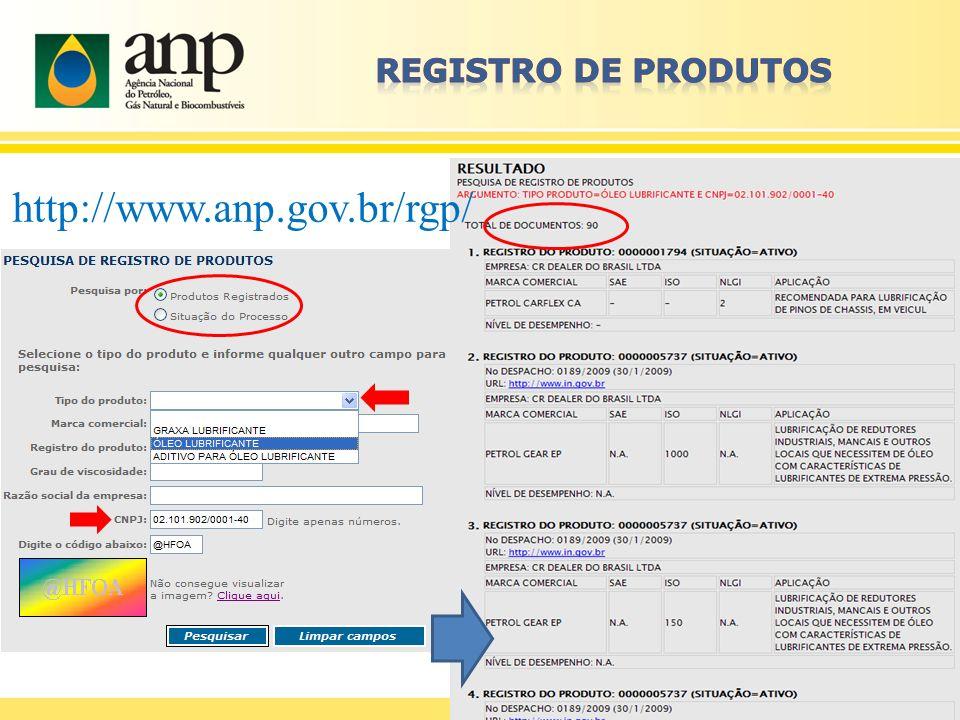 REGISTRO DE PRODUTOS http://www.anp.gov.br/rgp/