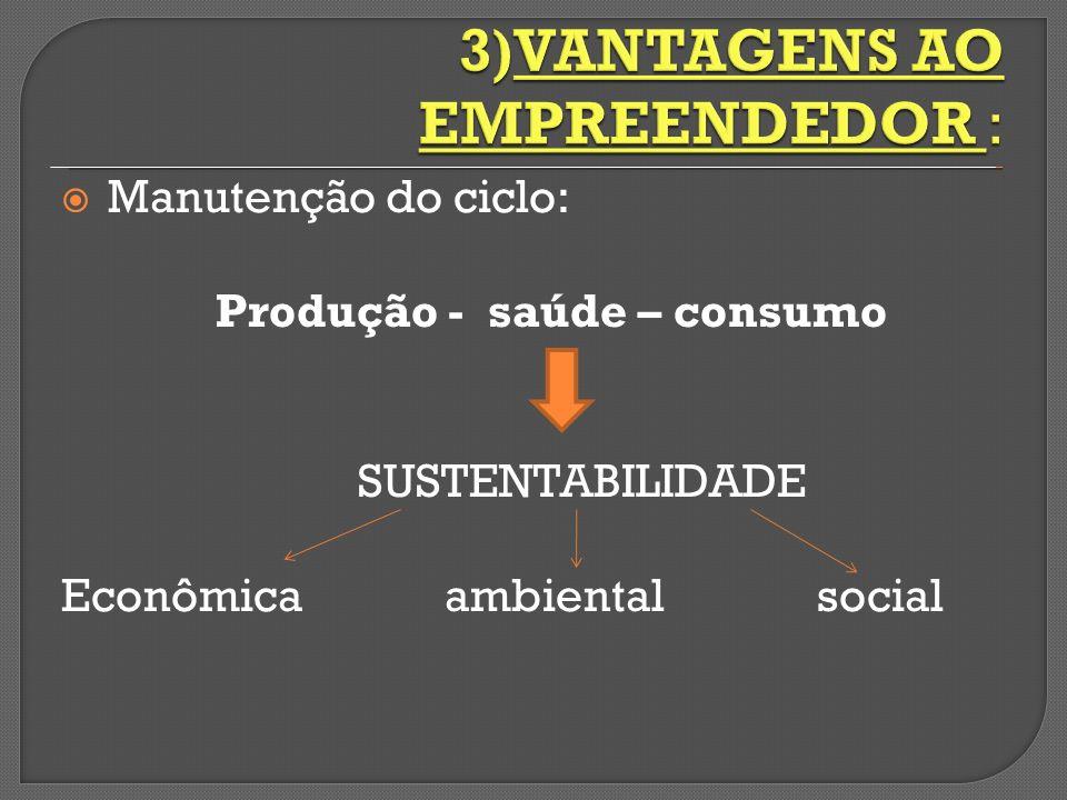 3)VANTAGENS AO EMPREENDEDOR :
