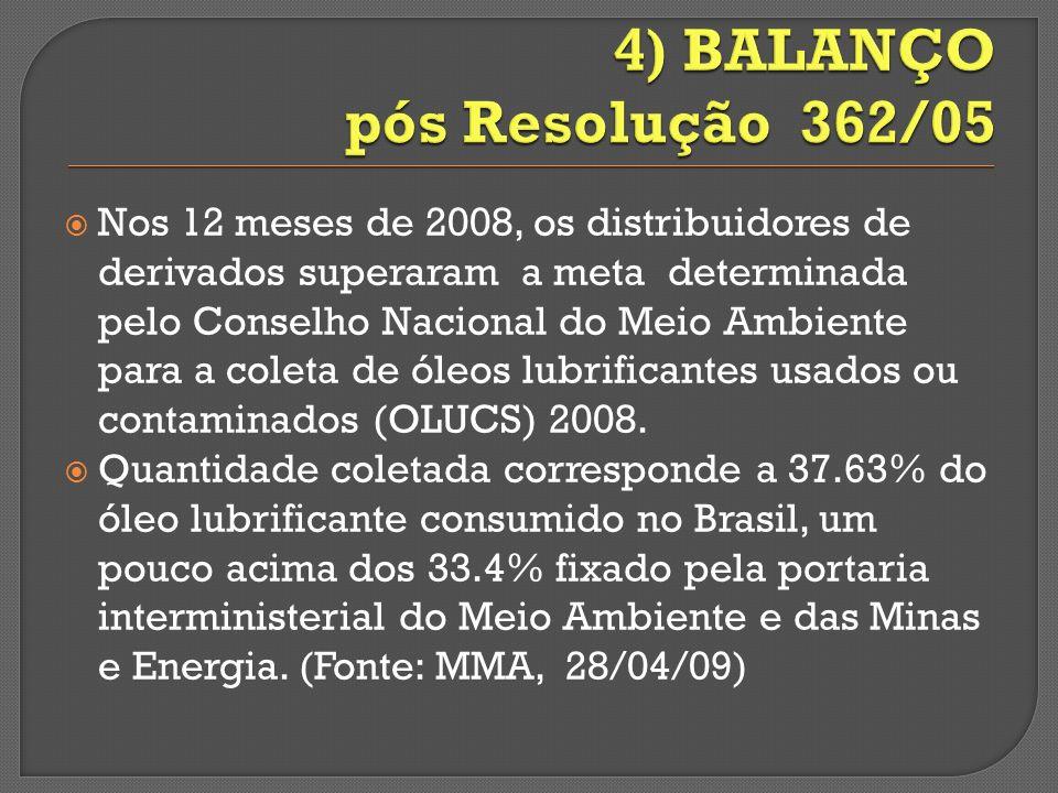 4) BALANÇO pós Resolução 362/05