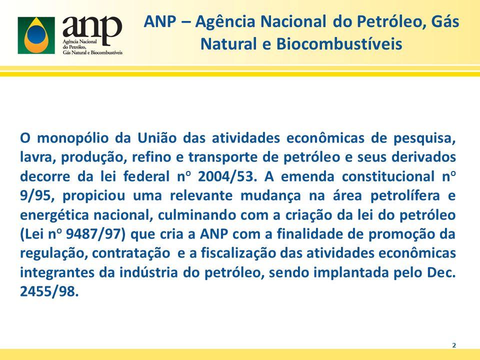 ANP – Agência Nacional do Petróleo, Gás Natural e Biocombustíveis